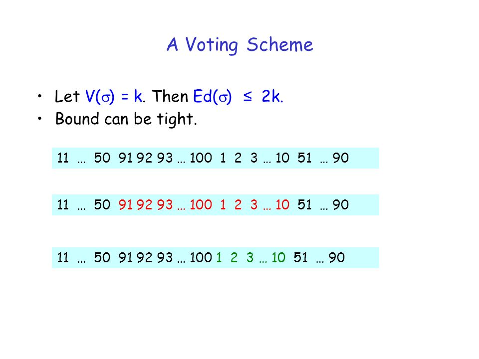 A Voting Scheme Let V( ) = k. Then Ed( ) 2k. Bound can be tight. 11 … 50 91 92 93 … 100 1 2 3 … 10 51 … 90