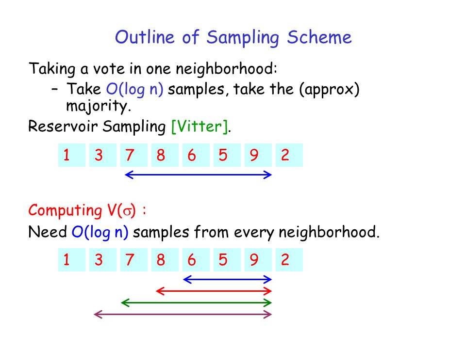 Outline of Sampling Scheme Taking a vote in one neighborhood: –Take O(log n) samples, take the (approx) majority.