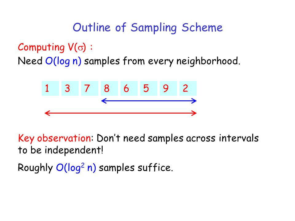 Outline of Sampling Scheme 37865912 Key observation: Dont need samples across intervals to be independent.