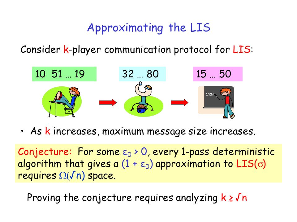 Approximating the LIS Conjecture: For some ε 0 > 0, every 1-pass deterministic algorithm that gives a (1 + ε 0 ) approximation to LIS( ) requires n) s