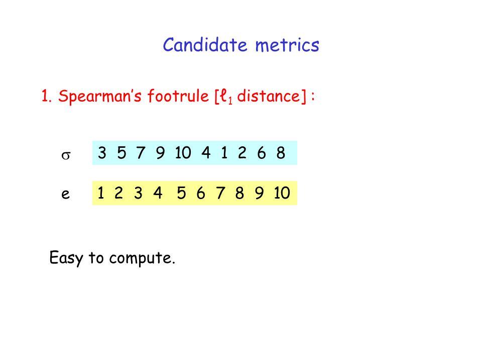 Candidate metrics 1.