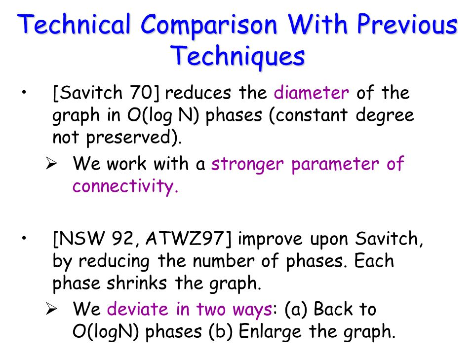 Technical Comparison With Previous Techniques [Savitch 70] reduces the diameter of the graph in O(log N) phases (constant degree not preserved).