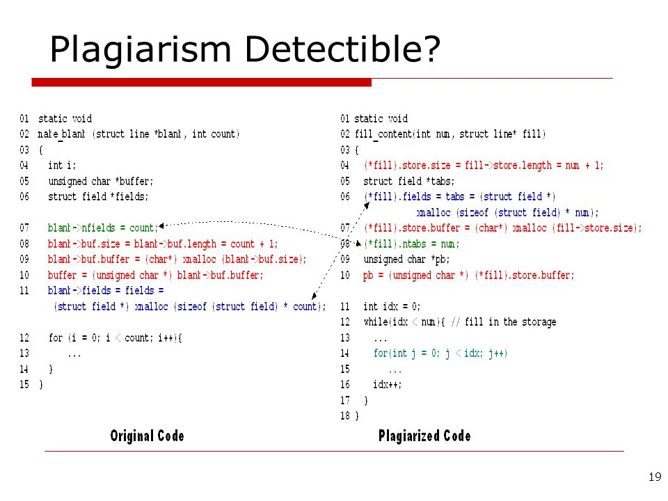 19 Plagiarism Detectible?
