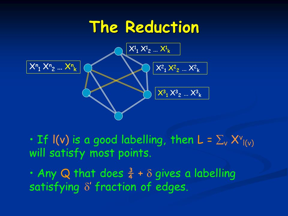 The Reduction X 1 1 X 1 2 … X 1 k X 2 1 X 2 2 … X 2 k X 3 1 X 3 2 … X 3 k X n 1 X n 2 … X n k If l(v) is a good labelling, then L = v X v l(v) will satisfy most points.