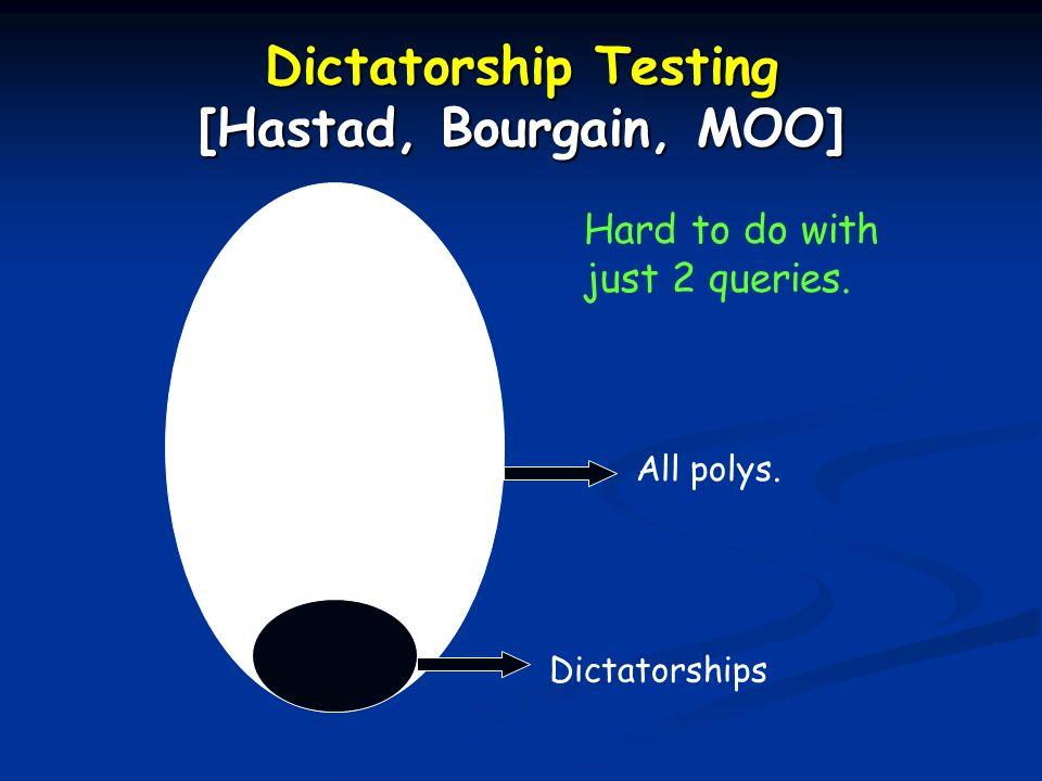 Dictatorship Testing [Hastad, Bourgain, MOO] Dictatorships All polys. Hard to do with just 2 queries.