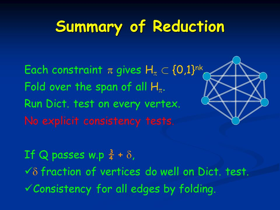 Summary of Reduction Each constraint gives H ½ {0,1} nk.