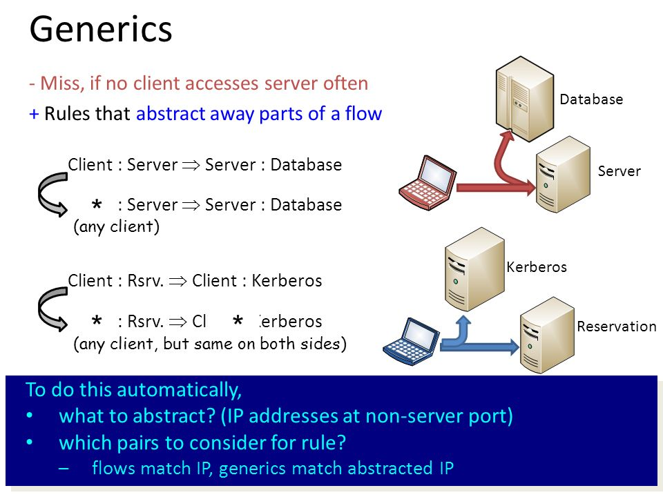 Generics - Miss, if no client accesses server often + Rules that abstract away parts of a flow Server Database Client : Server Server : Database Reser