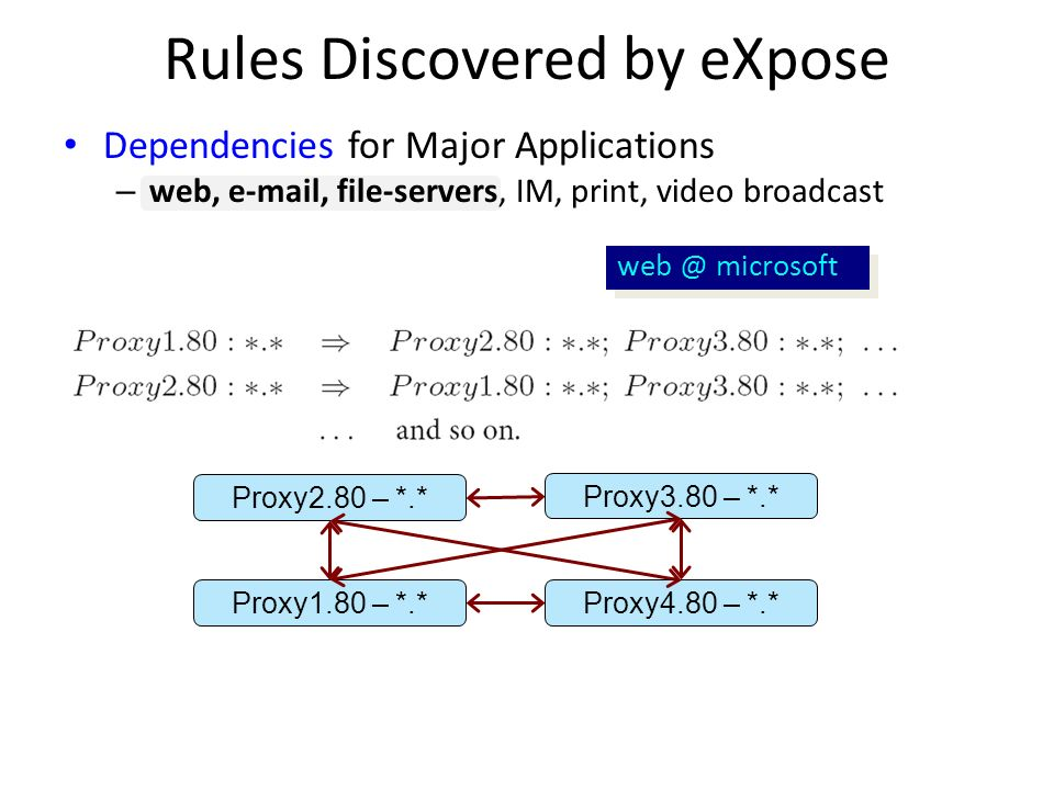 Rules Discovered by eXpose Dependencies for Major Applications – web,  , file-servers, IM, print, video broadcast microsoft Proxy1.80 – *.* Proxy2.80 – *.* Proxy3.80 – *.* Proxy4.80 – *.*