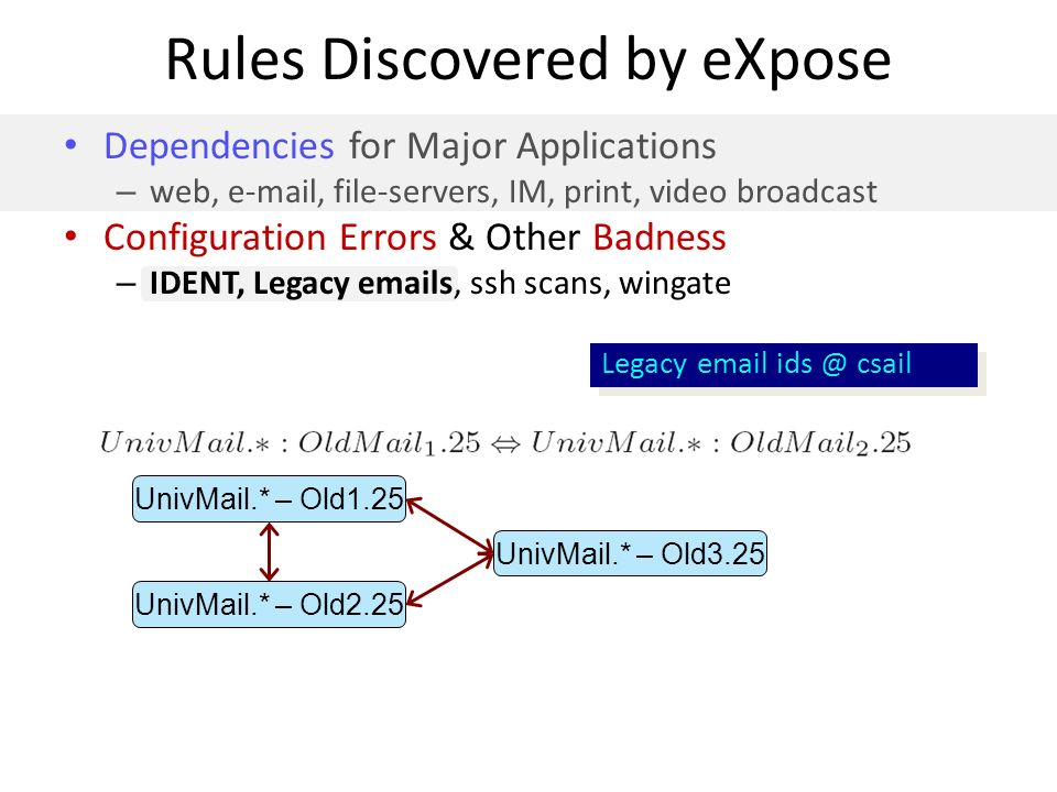 Dependencies for Major Applications – web,  , file-servers, IM, print, video broadcast Configuration Errors & Other Badness – IDENT, Legacy  s, ssh scans, wingate Rules Discovered by eXpose Legacy  csail UnivMail.* – Old2.25 UnivMail.* – Old1.25 UnivMail.* – Old3.25