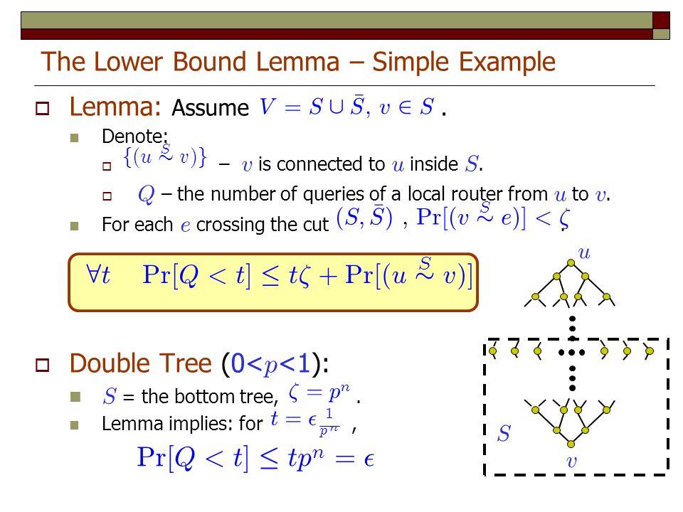 The Lower Bound Lemma – Simple Example Lemma: Assume V.
