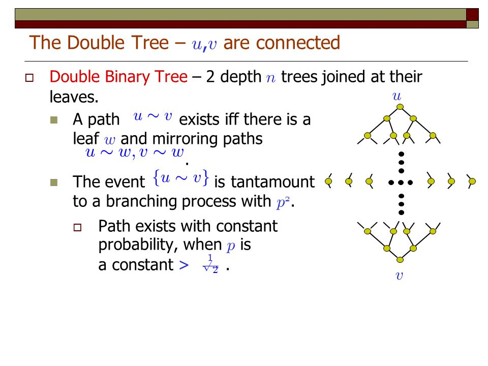 The Double Tree – u, v are connected Double Binary Tree – 2 depth n trees joined at their leaves.