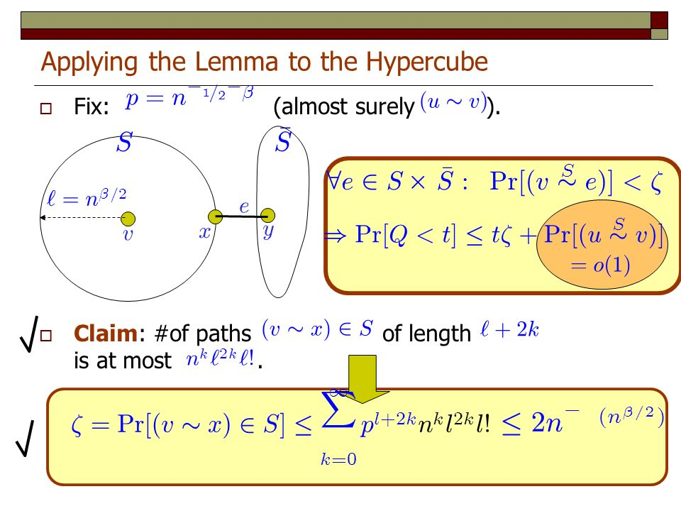 Fix: (almost surely ). Claim: #of paths s of length is at most. s Applying the Lemma to the Hypercube ( v » x ) 2 S ` + 2 k n k ` 2 k `! p = n ¡ 1 = 2