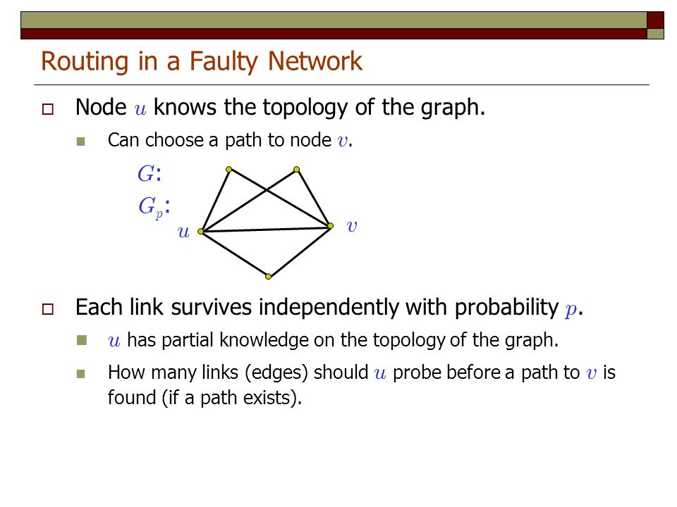 Routing in a Faulty Network Node u knows the topology of the graph. Can choose a path to node v. Each link survives independently with probability p.