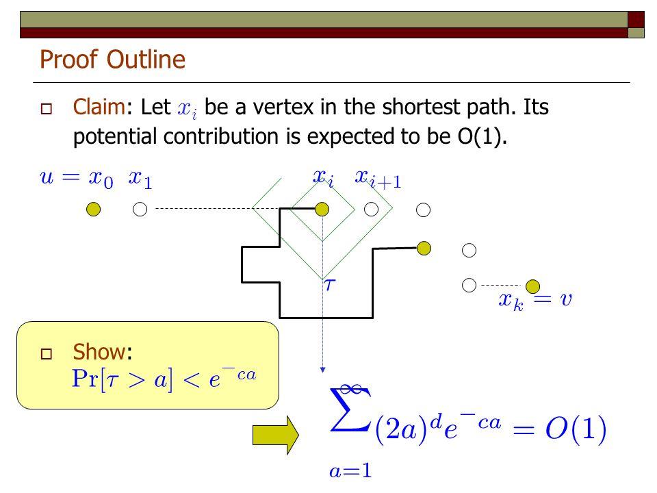 Proof Outline x 1 x i + 1 ¿ x k = v P r [ ¿ > a ] < e ¡ ca x i 1 X a = 1 ( 2 a ) d e ¡ ca = O ( 1 ) u = x 0 Claim: Let x i be a vertex in the shortest path.