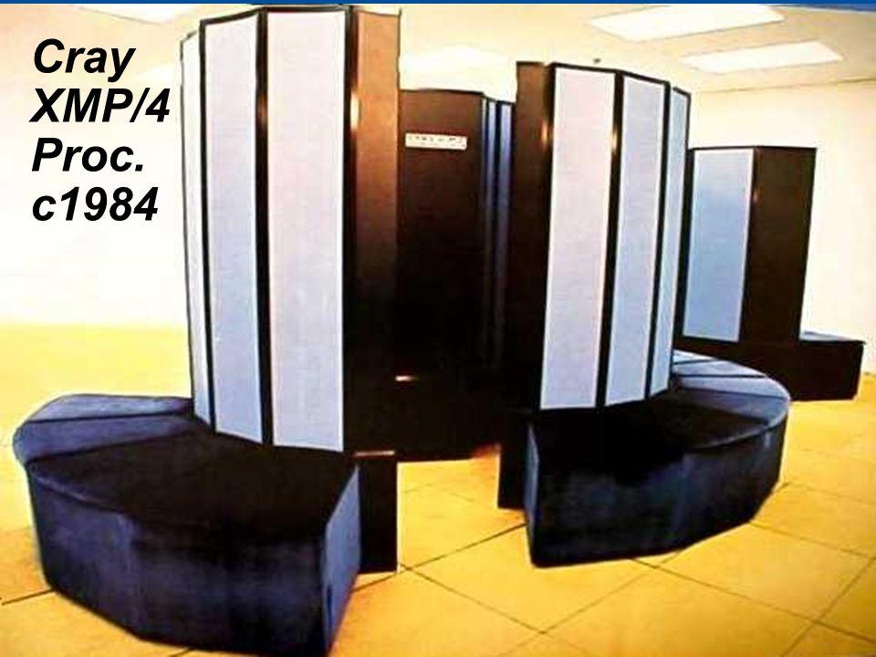 Cray Cray XMP/4 Proc. c1984
