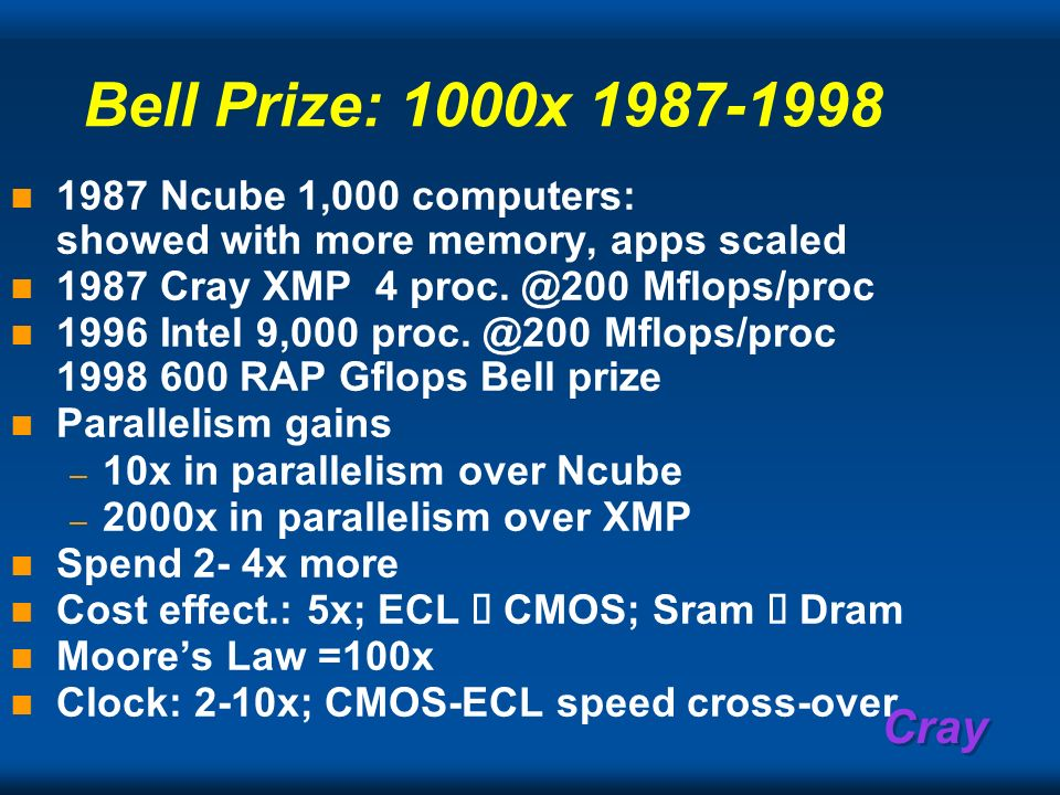 Cray Bell Prize: 1000x 1987-1998 1987 Ncube 1,000 computers: showed with more memory, apps scaled 1987 Cray XMP 4 proc. @200 Mflops/proc 1996 Intel 9,