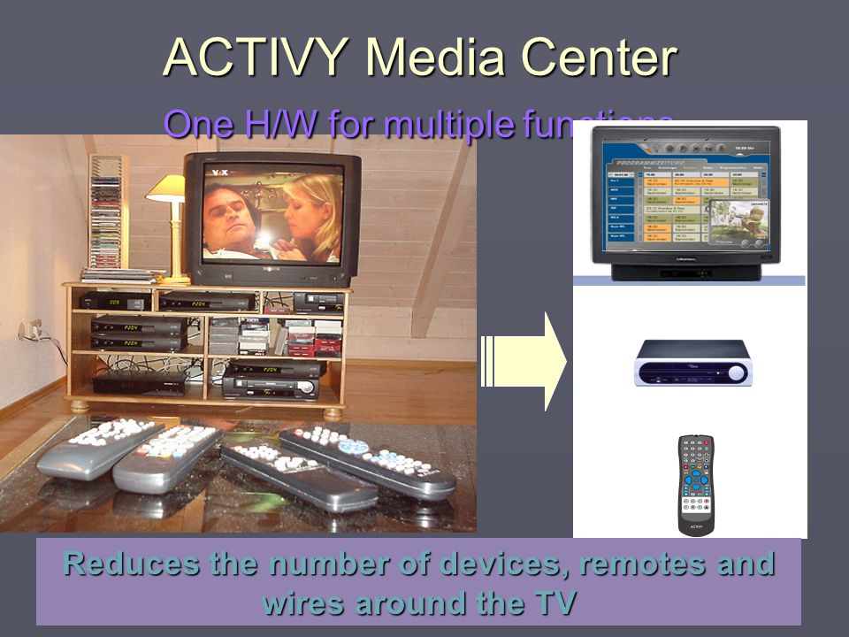 ACTIVY Media Center One H/W for multiple functions Reduces the number of devices, remotes and wires around the TV