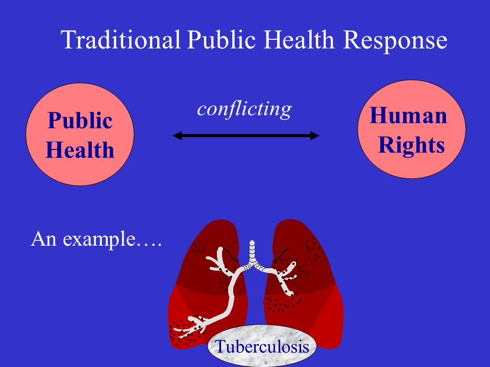 Traditional Public Health Response Human Rights Public Health conflicting An example…. Tuberculosis