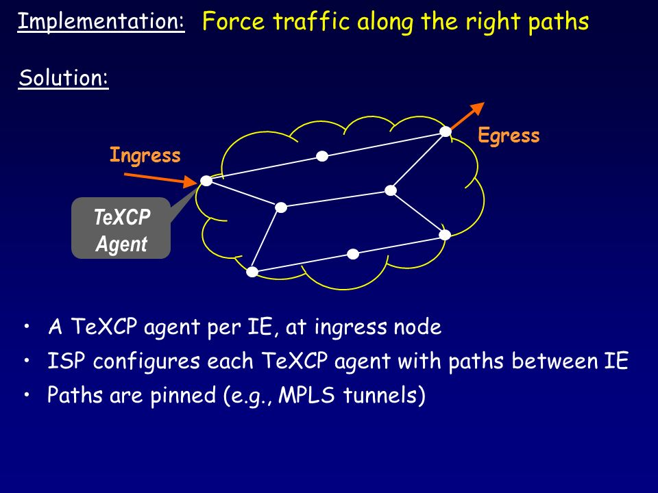A TeXCP agent per IE, at ingress node ISP configures each TeXCP agent with paths between IE Paths are pinned (e.g., MPLS tunnels) Force traffic along the right paths Implementation: Ingress Egress TeXCP Agent Solution: