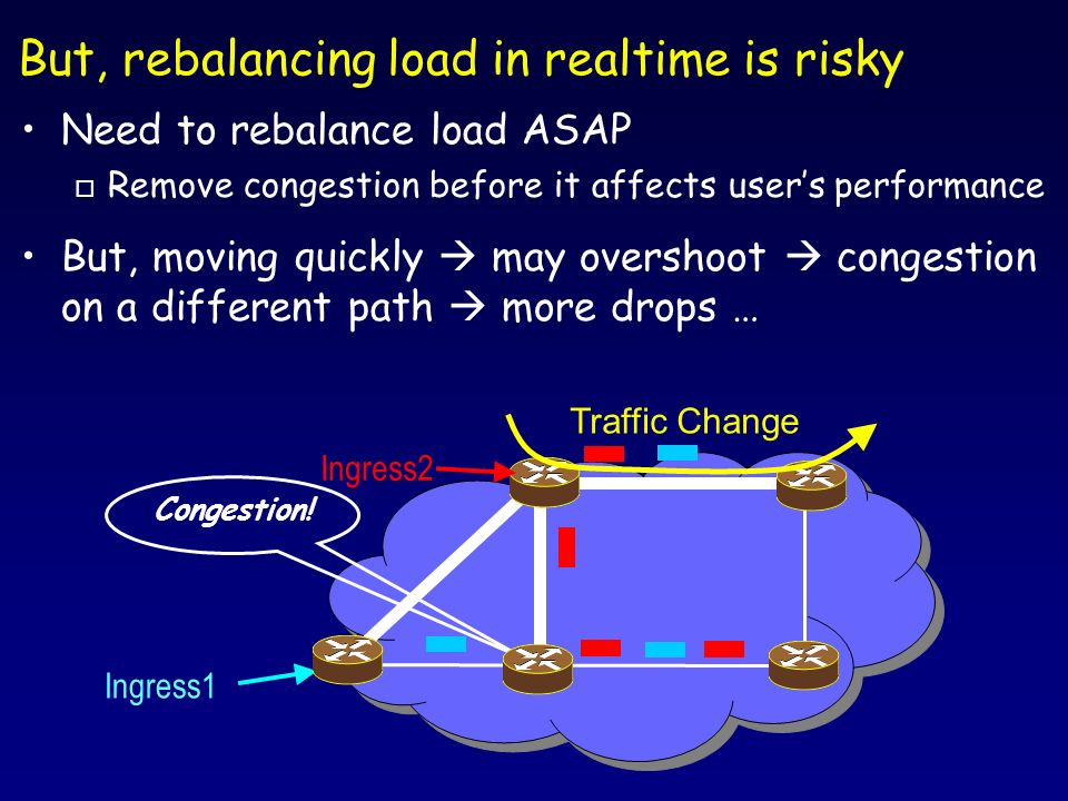 Problem: How to make Traffic Engineering: Responsive: reacts ASAP Stable: converges to balanced load without overshooting or generating new congestion Problem: How to make Traffic Engineering: Responsive: reacts ASAP Stable: converges to balanced load without overshooting or generating new congestion Need to rebalance load ASAP o Remove congestion before it affects users performance But, moving quickly may overshoot congestion on a different path more drops … But, rebalancing load in realtime is risky