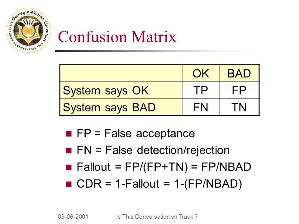 09-06-2001Is This Conversation on Track ? Confusion Matrix OKBAD System says OKTPFP System says BADFNTN FP = False acceptance FN = False detection/rej