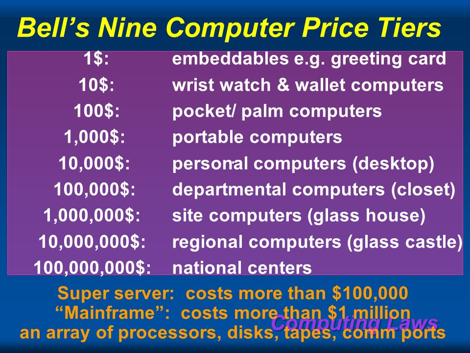 Computing Laws Price, performance, and class of various goods & services Computer price = $10 x 10 class# Computer weight =.05 x 10 class# Car price =