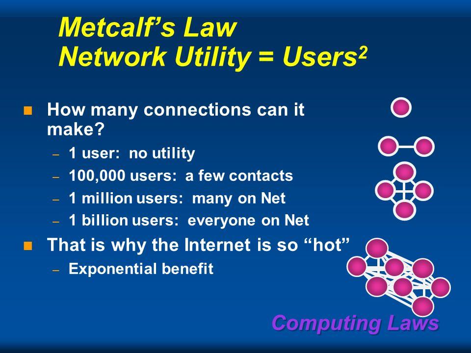 Computing Laws Platform Economics Computer type 0.01 0.1 1 10 100 1000 10000 100000 Mainframe WSBrowser Price (K$) Volume (K) Application price Tradit