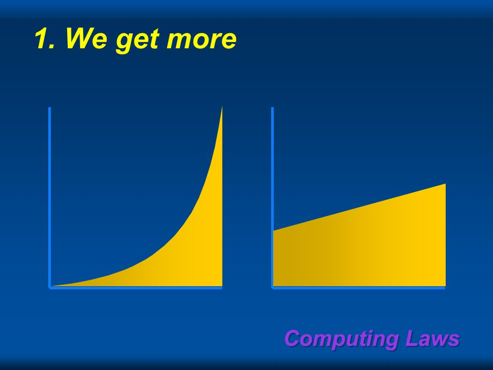 Computing Laws Hardware technology: processing, memory, networking, and new interfaces enable the new computers