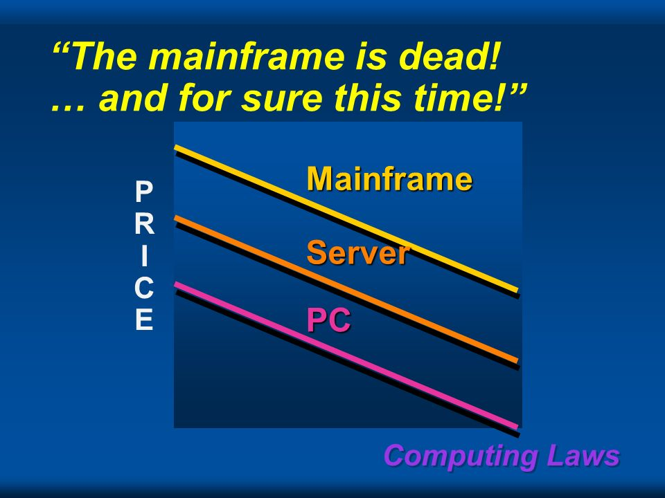Computing Laws Newer & cheaper always wins? … if it werent for the Law of Intertia Old New New