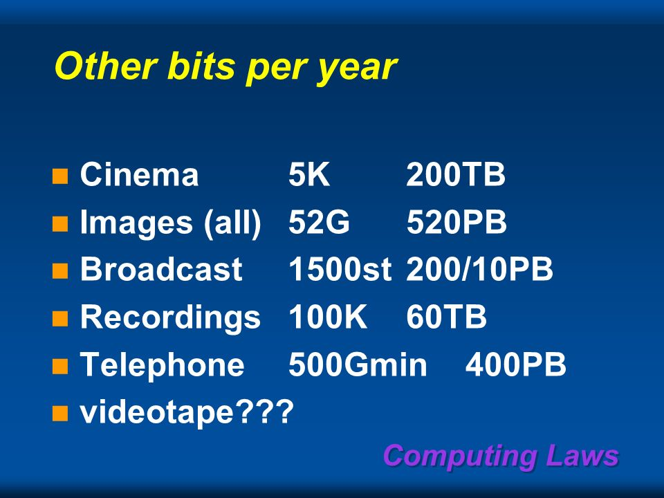 Computing Laws Some bits at Library of Congress Scanned LC1PB assumes 6B pages 13M photos13TB 4M maps200TB 500K movies500TB 3.5M recordings2,000TB 5 B