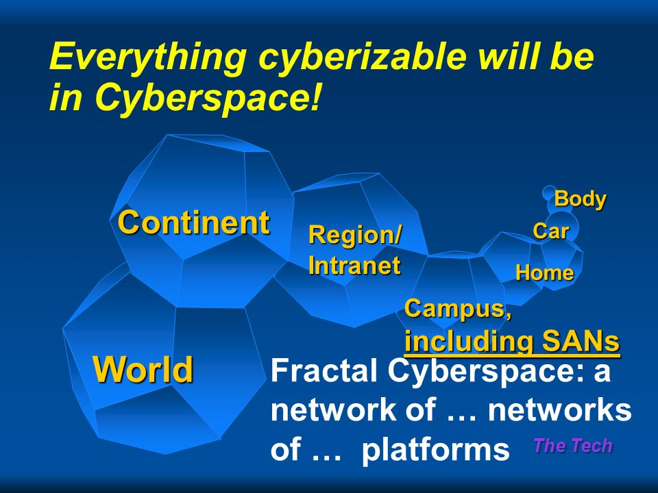 The Tech Region/Intranet Campus, including SANs Home Body World Continent Everything cyberizable will be in Cyberspace.