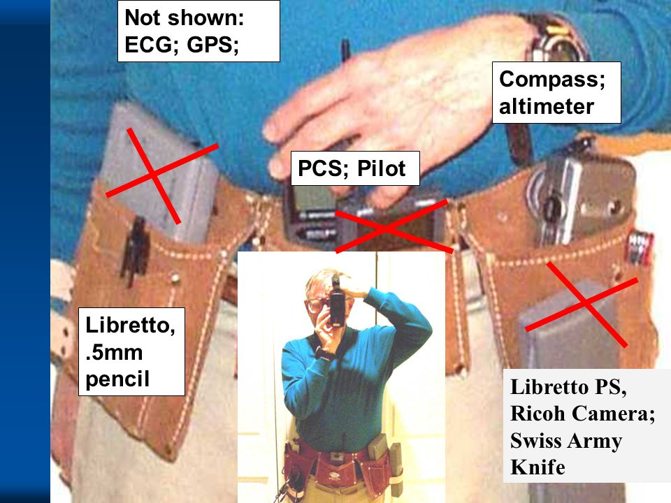 The Tech Libretto,.5mm pencil PCS; Pilot Libretto PS, Ricoh Camera; Swiss Army Knife Compass; altimeter Not shown: ECG; GPS;