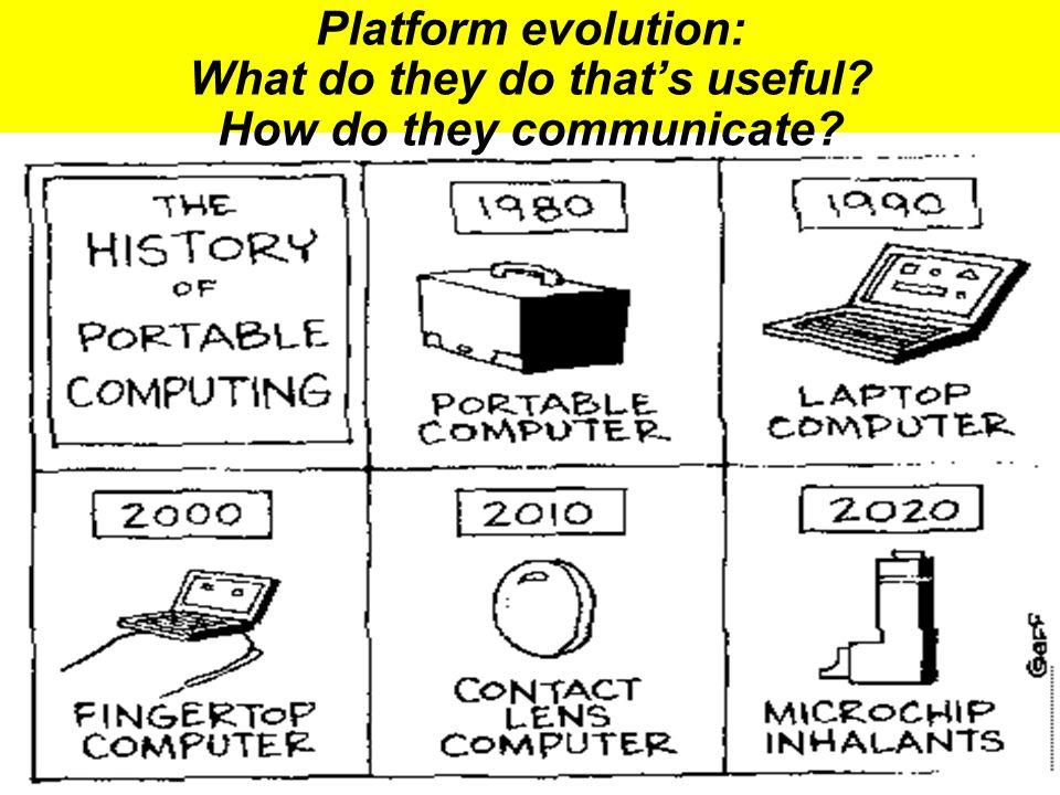 The Tech Tera Giga Mega Kilo 1 1947195719671977198719972007 Extrapolation from 1950s: 20-30% growth per yearStorage Backbone Memory Processing Telephone Service 17% / year ??