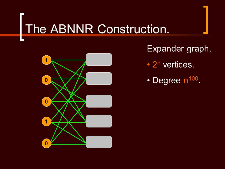 The ABNNR Construction. 0 0 1 0 1 Expander graph. 2 n vertices. Degree n 100.