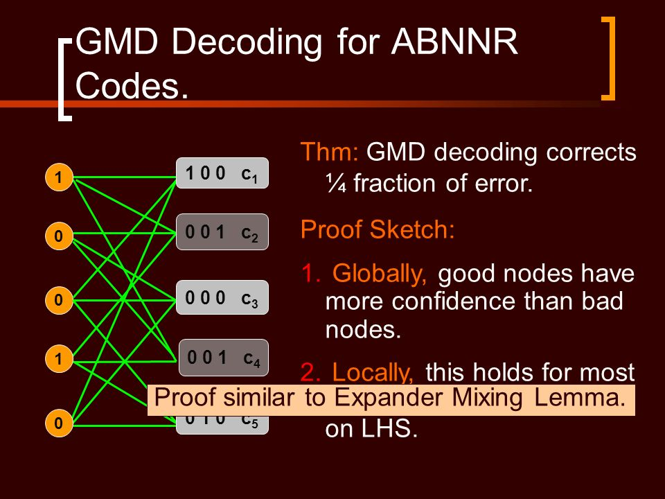 GMD Decoding for ABNNR Codes. 0 0 1 1 0 0 c 1 0 0 1 c 2 0 0 0 c 3 0 0 1 c 4 0 1 0 c 5 0 1 Thm: GMD decoding corrects ¼ fraction of error. Proof Sketch