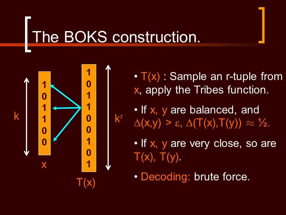The BOKS construction. 101100101100 101100101101100101 k krkr x T(x) T(x) : Sample an r-tuple from x, apply the Tribes function. If x, y are balanced,