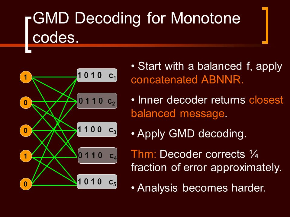 GMD Decoding for Monotone codes. 0 0 1 1 0 1 0 c 1 0 1 1 0 c 2 1 1 0 0 c 3 0 1 1 0 c 4 1 0 1 0 c 5 0 1 Start with a balanced f, apply concatenated ABN