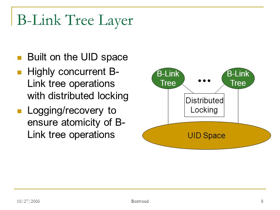 10/27/2003 Boxwood 8 B-Link Tree Layer Built on the UID space Highly concurrent B- Link tree operations with distributed locking Logging/recovery to e