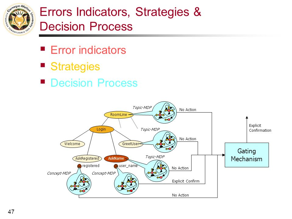 46 Study by [Shin et al] Labeled error segments in 141 dialogs from multiple Communicator systems 1.66 error segments / session 22% of the error segments never get back on track 37% of sessions have breakdowns in interaction