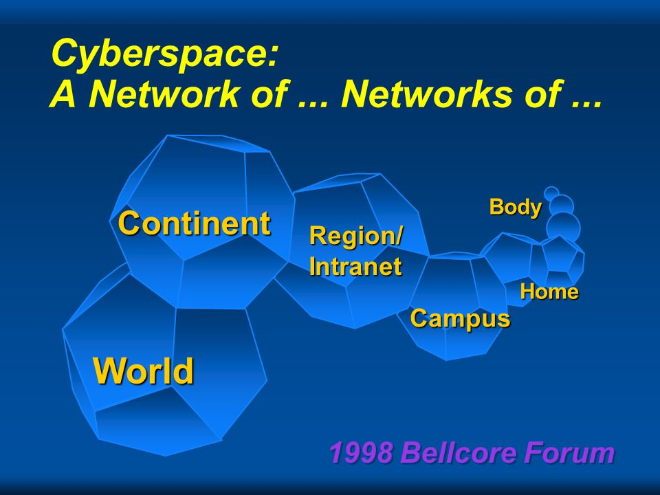 1998 Bellcore Forum Lets look at Cyberspace
