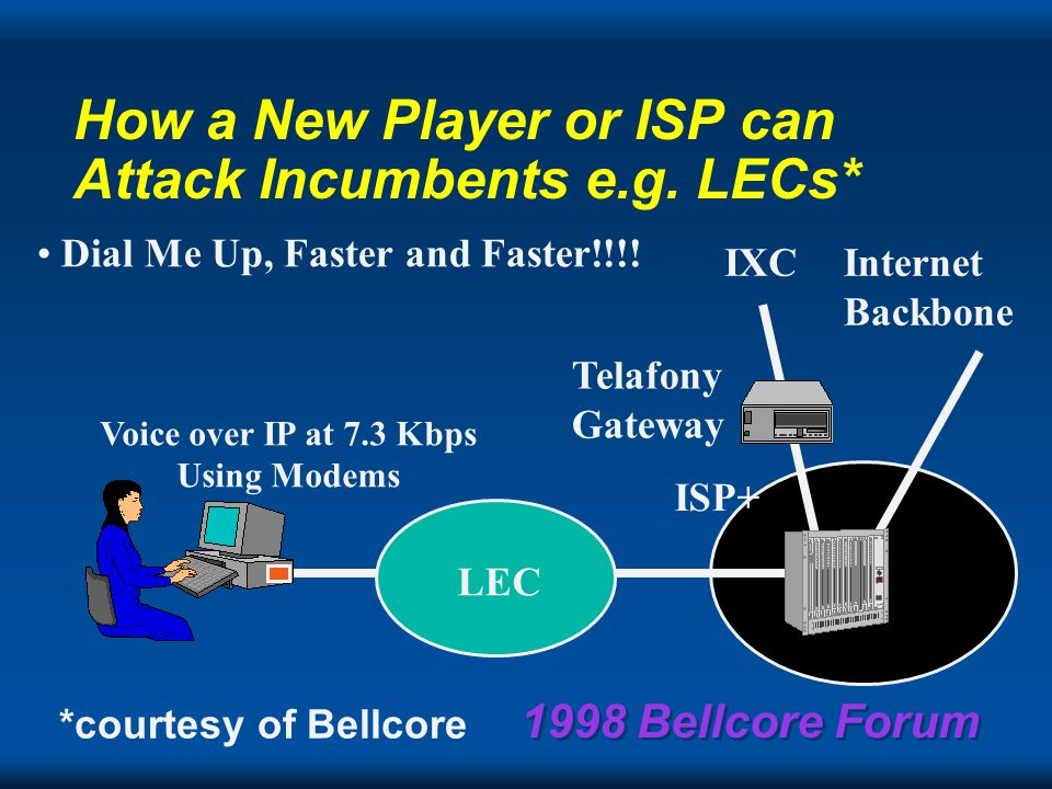 1998 Bellcore Forum Attack plan for ISPs to deliver voice According to the rules, ISPs cannot offer telephony if it looks like a telephone Thee ways that make IP telephony NOT be a telephone: Increased quality… use all the bandwidth that can be obtained e.g.