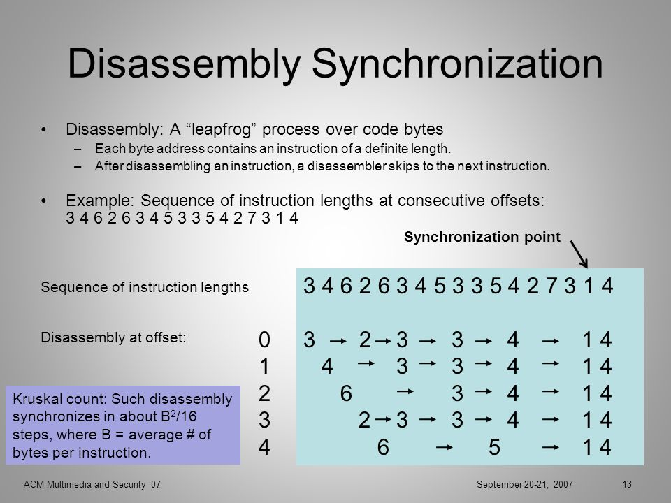 ACM Multimedia and Security 07September 20-21, 200713 Disassembly Synchronization Disassembly: A leapfrog process over code bytes –Each byte address contains an instruction of a definite length.