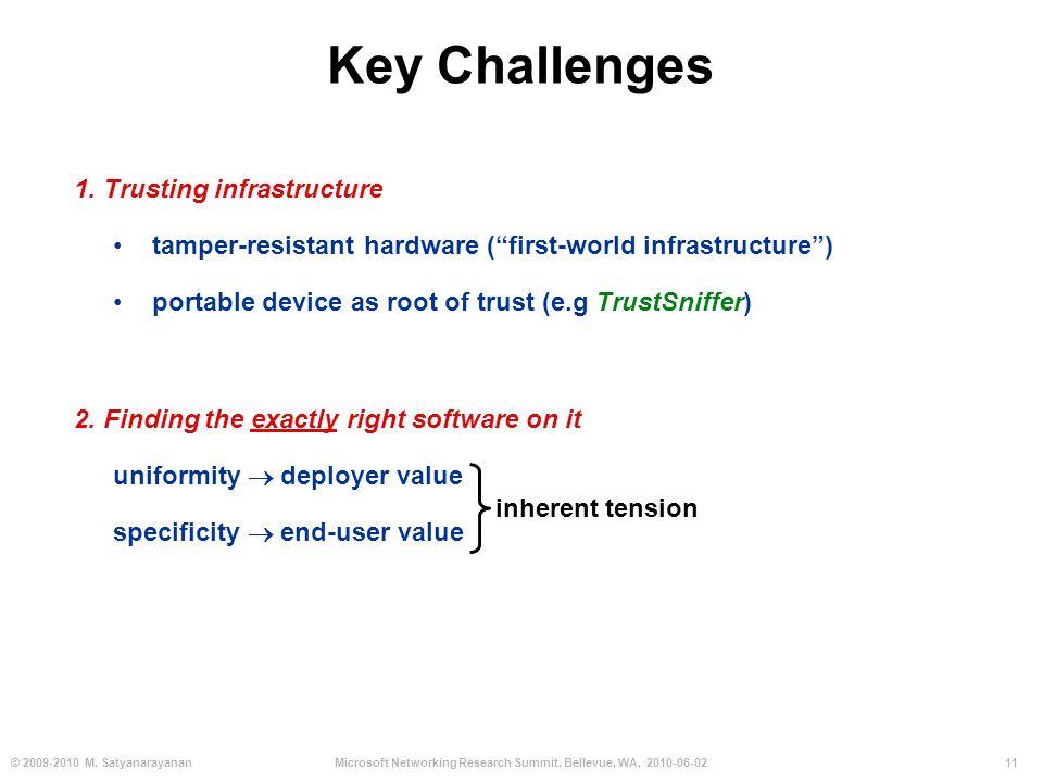 11© 2009-2010 M. SatyanarayananMicrosoft Networking Research Summit, Bellevue, WA, 2010-06-02 Key Challenges 1. Trusting infrastructure tamper-resista