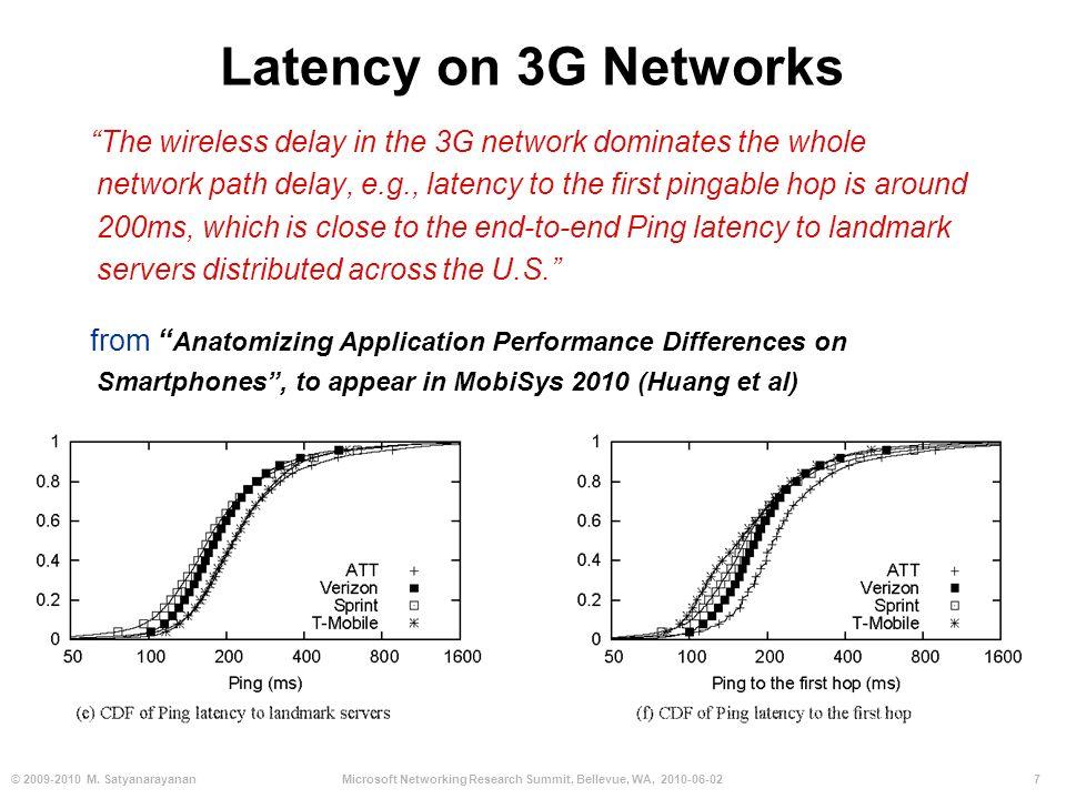 7© 2009-2010 M. SatyanarayananMicrosoft Networking Research Summit, Bellevue, WA, 2010-06-02 Latency on 3G Networks The wireless delay in the 3G netwo