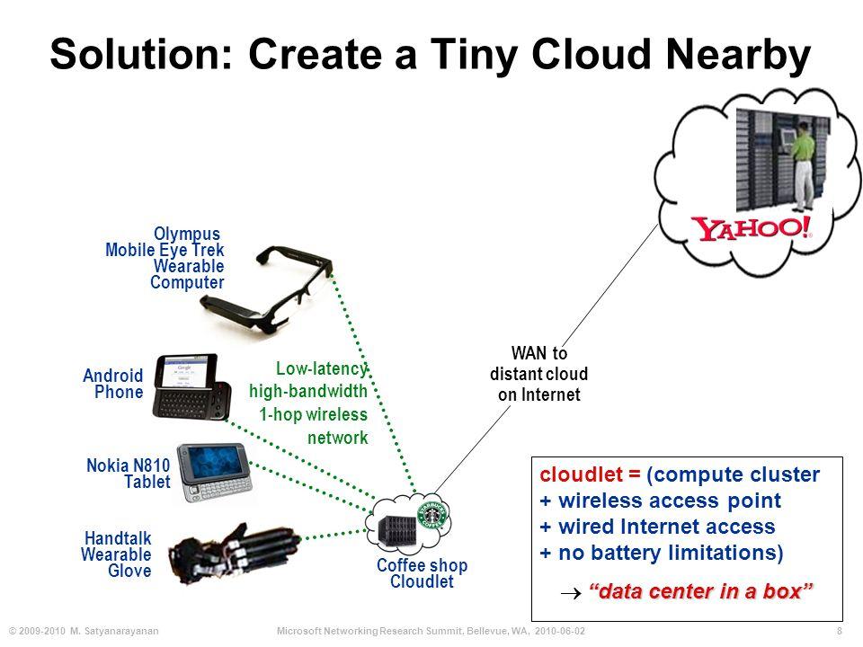 8© 2009-2010 M. SatyanarayananMicrosoft Networking Research Summit, Bellevue, WA, 2010-06-02 Solution: Create a Tiny Cloud Nearby Low-latency high-ban