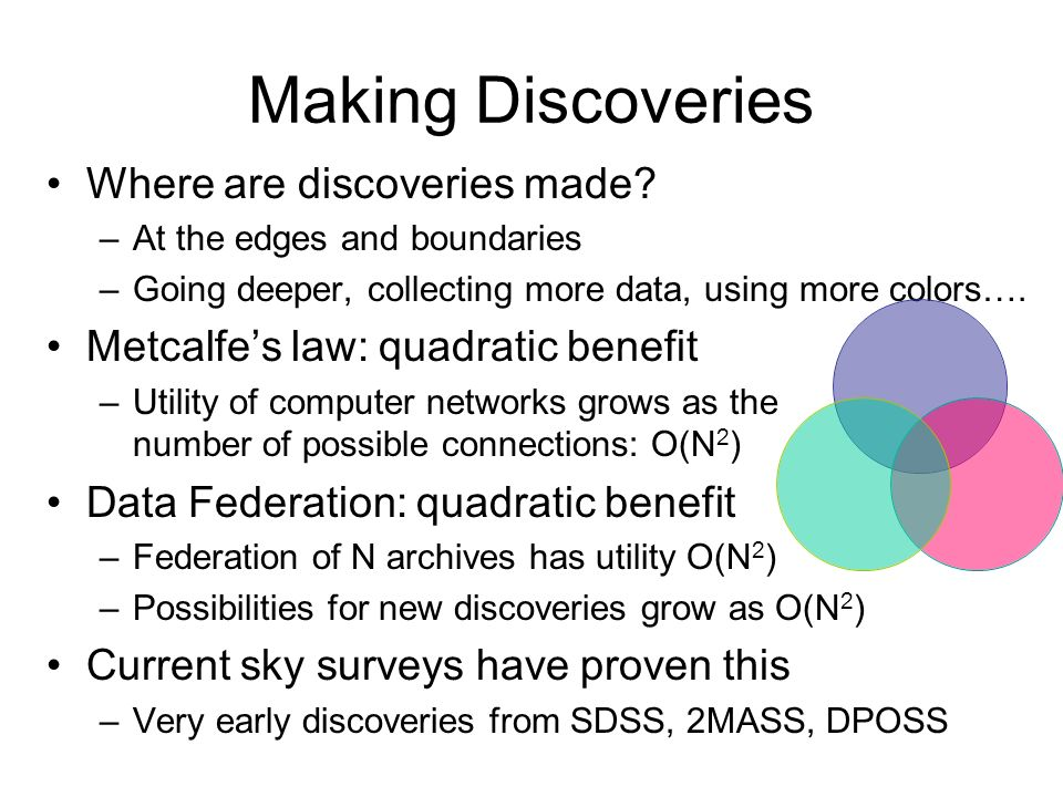 Making Discoveries Where are discoveries made? –At the edges and boundaries –Going deeper, collecting more data, using more colors…. Metcalfes law: qu