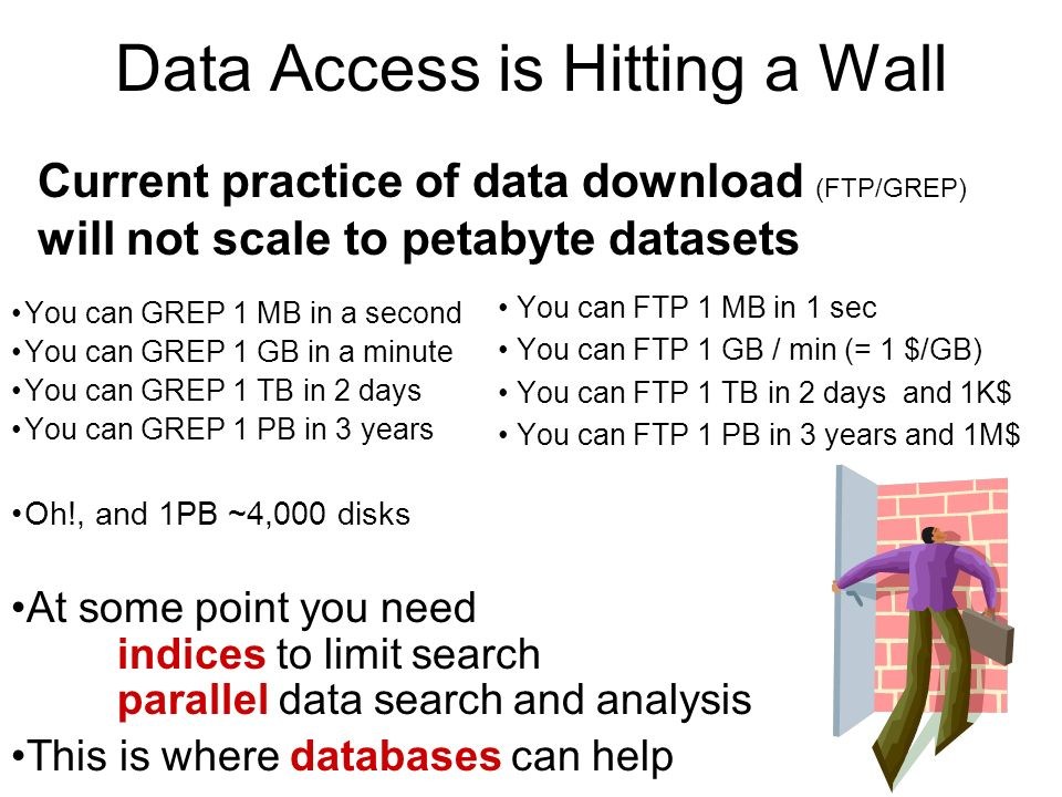 Data Access is Hitting a Wall You can GREP 1 MB in a second You can GREP 1 GB in a minute You can GREP 1 TB in 2 days You can GREP 1 PB in 3 years Oh!, and 1PB ~4,000 disks At some point you need indices to limit search parallel data search and analysis This is where databases can help You can FTP 1 MB in 1 sec You can FTP 1 GB / min (= 1 $/GB) You can FTP 1 TB in 2 days and 1K$ You can FTP 1 PB in 3 years and 1M$ Current practice of data download (FTP/GREP) will not scale to petabyte datasets