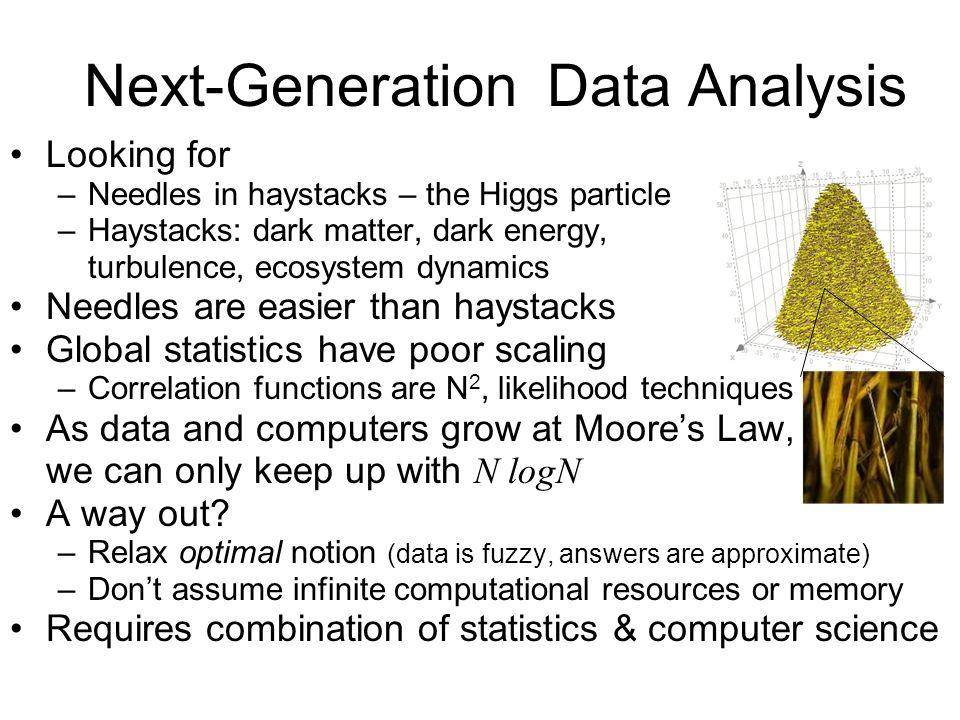Next-Generation Data Analysis Looking for –Needles in haystacks – the Higgs particle –Haystacks: dark matter, dark energy, turbulence, ecosystem dynam