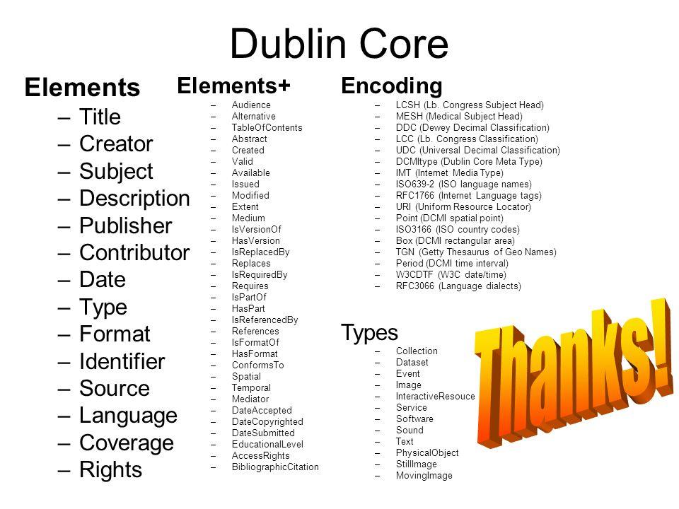 Dublin Core Elements –Title –Creator –Subject –Description –Publisher –Contributor –Date –Type –Format –Identifier –Source –Language –Coverage –Rights