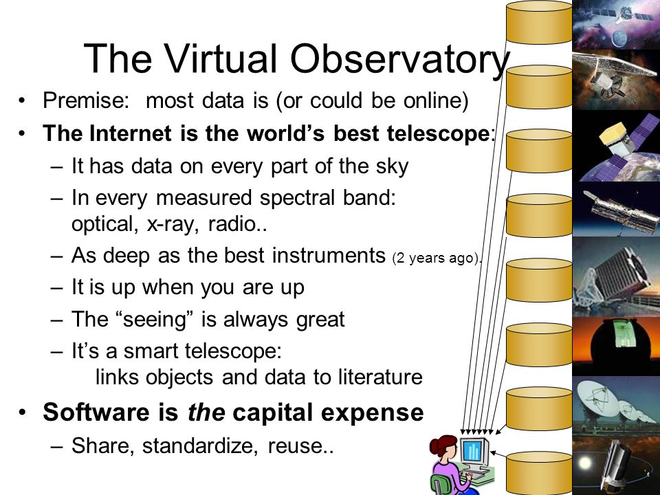 The Virtual Observatory Premise: most data is (or could be online) The Internet is the worlds best telescope: –It has data on every part of the sky –In every measured spectral band: optical, x-ray, radio..